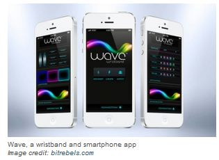 Wave a wristband and smartphone app - How Established Businesses Can Benefit From Crowdfunding