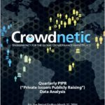 Crowdnetic Quarterly report 150x150 - OSC Publishes Report on Exempt Market Activity