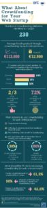 EC Startup Europe infographic 2 69x300 - EC-Startup-Europe-infographic-2
