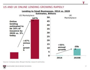 Karen Mills presentation at Lendit Europe 300x232 - Small Business Lending in the US & UK (Deck)