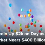 Bitcoin nears 400 billion 150x150 - Is This Behind The Latest $25 Billion Bitcoin And Crypto Price Rally?