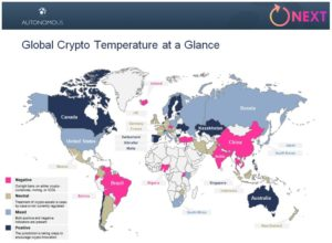 Global crypto temperature at a glance 300x220 - Global crypto temperature at a glance