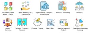 NCFA Fintech Canada directory icons label 300x113 - NCFA Fintech Canada directory icons label