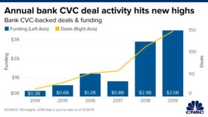 cvc deals hit new high 300x169 - cvc deals hit new high