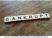 bankrupt image 175x130 - A global view of how consumer behavior is changing amid COVID-19