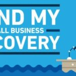 Fund small business recovery 150x150 - Facing disaster, corporate venture capital to undergo key stress test