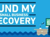 Fund small business recovery 175x130 - Crowdfunding for a Startup: How it Builds a Business' Credibility